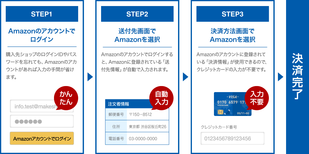amazon pay shopping - Amazon Payのお支払い方法(使い方)